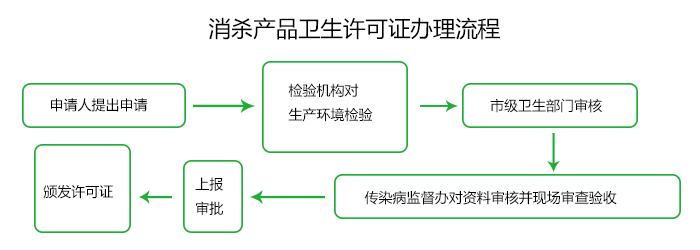 消杀图片流程 700(1).jpg